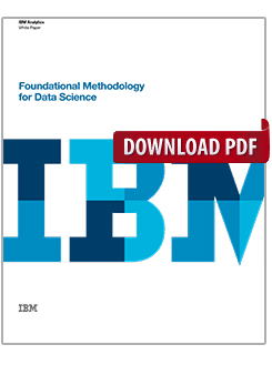Foundational Methodology for Data Science