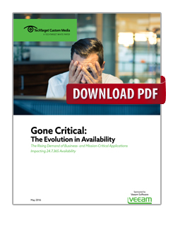 Gone Critical? The Evolution in Availability